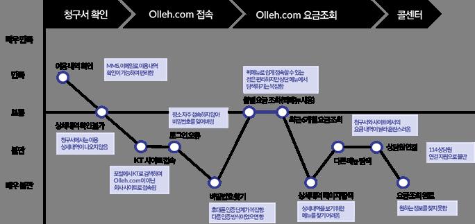 모델링가이드2_03.jpg