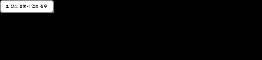 vux_004